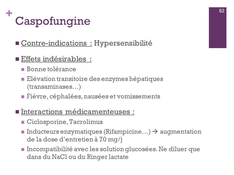 Caspofungine Contre-indications : Hypersensibilité