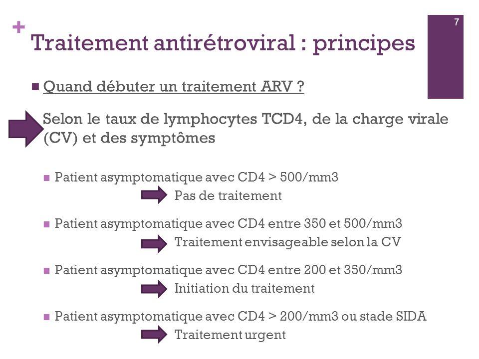 Traitement antirétroviral : principes