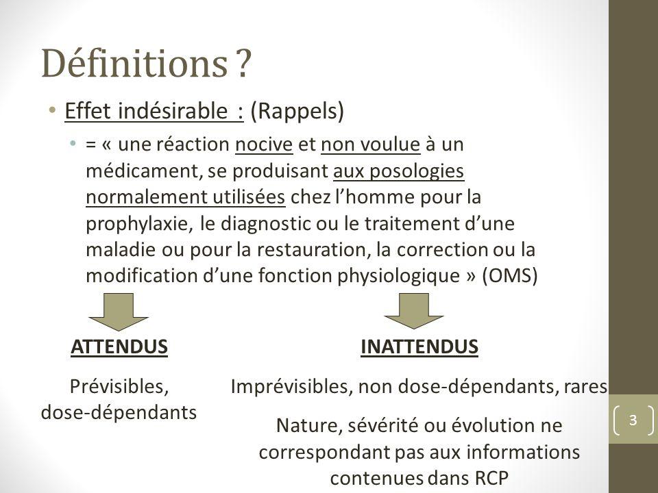 Définitions Effet indésirable : (Rappels)
