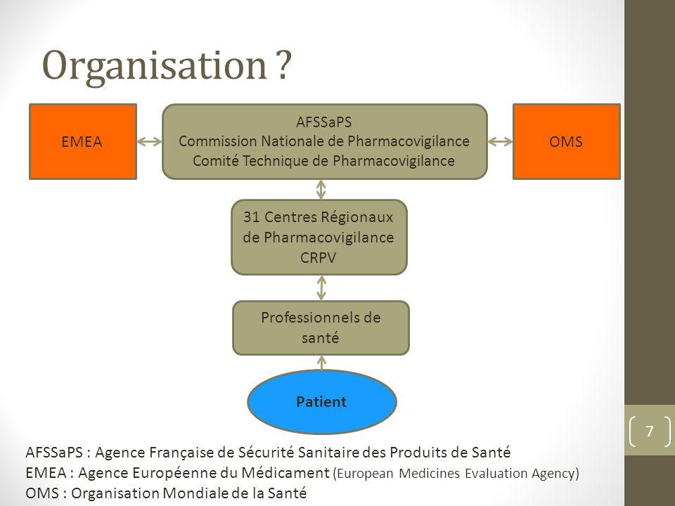 Organisation EMEA OMS 31 Centres Régionaux de Pharmacovigilance CRPV