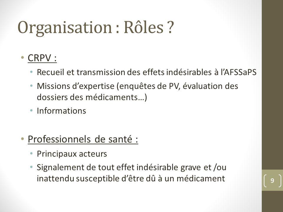 Organisation : Rôles CRPV : Professionnels de santé :