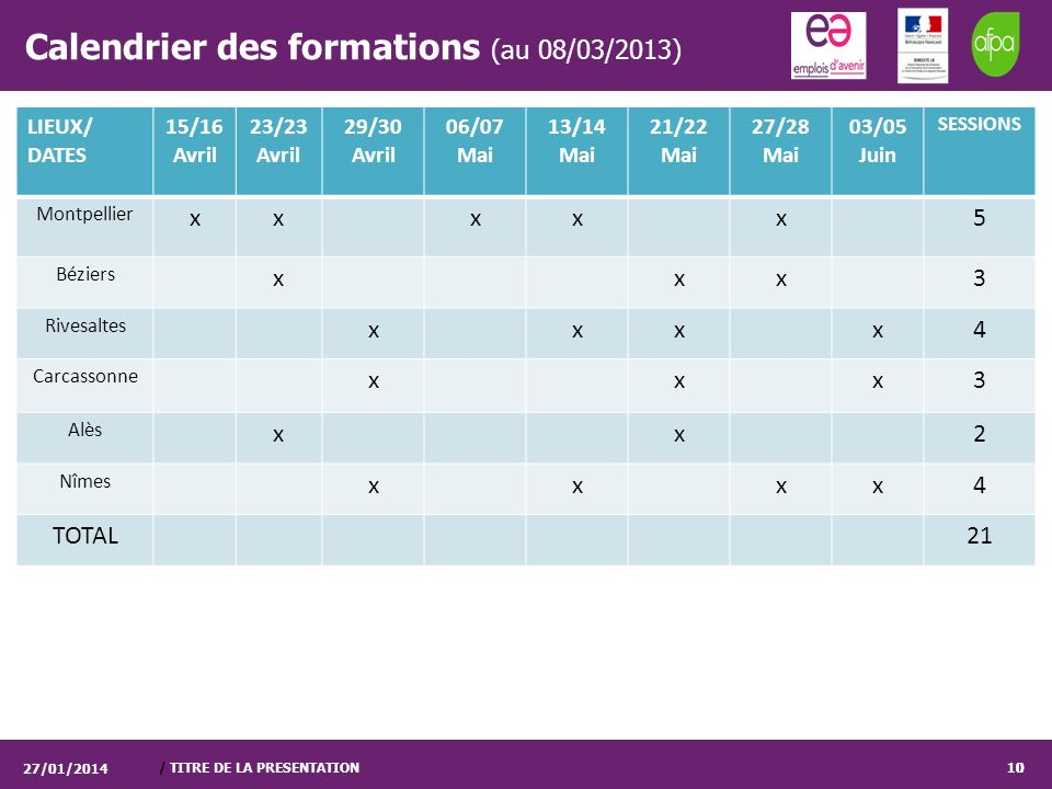 Calendrier des formations (au 08/03/2013)