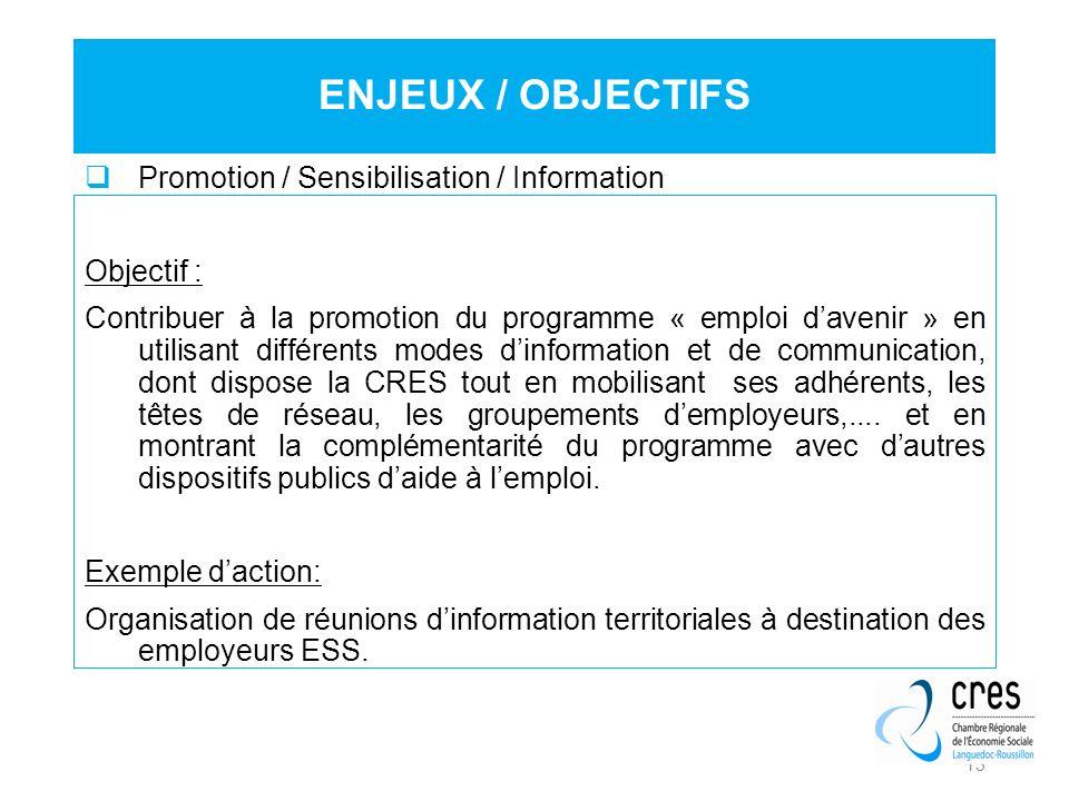 ENJEUX / OBJECTIFS Promotion / Sensibilisation / Information