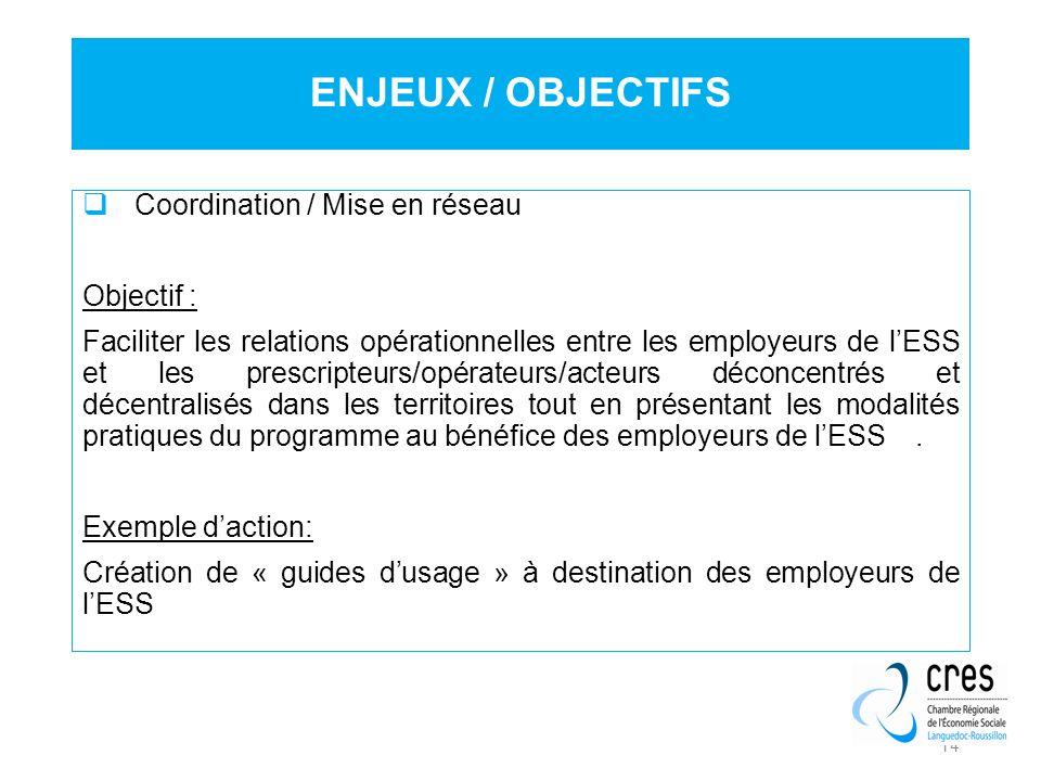 ENJEUX / OBJECTIFS Coordination / Mise en réseau Objectif :