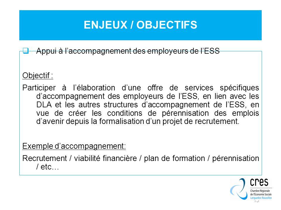 ENJEUX / OBJECTIFS Appui à l'accompagnement des employeurs de l'ESS