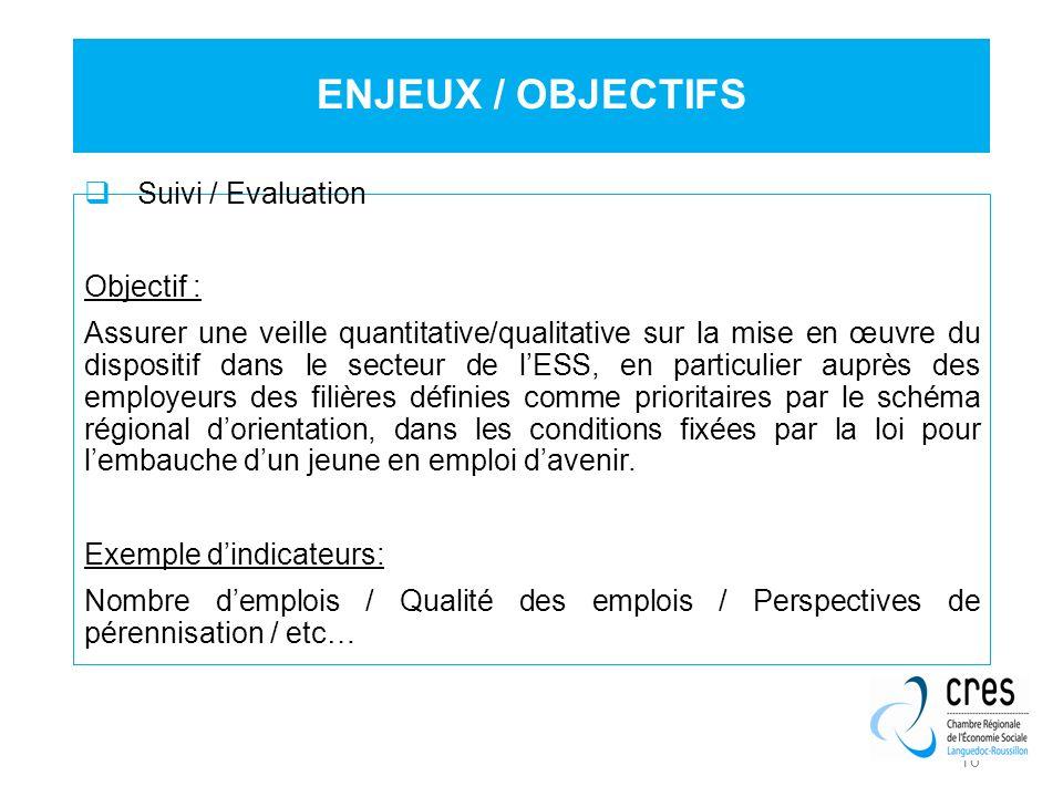 ENJEUX / OBJECTIFS Suivi / Evaluation Objectif :