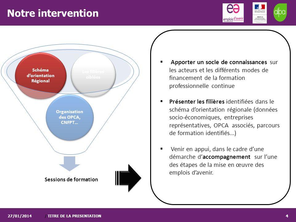 Organisation des OPCA, CNFPT… Schéma d'orientation Régional