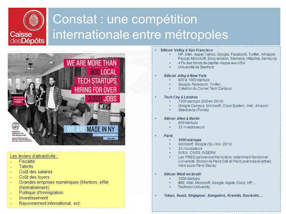 Constat : une compétition internationale entre métropoles