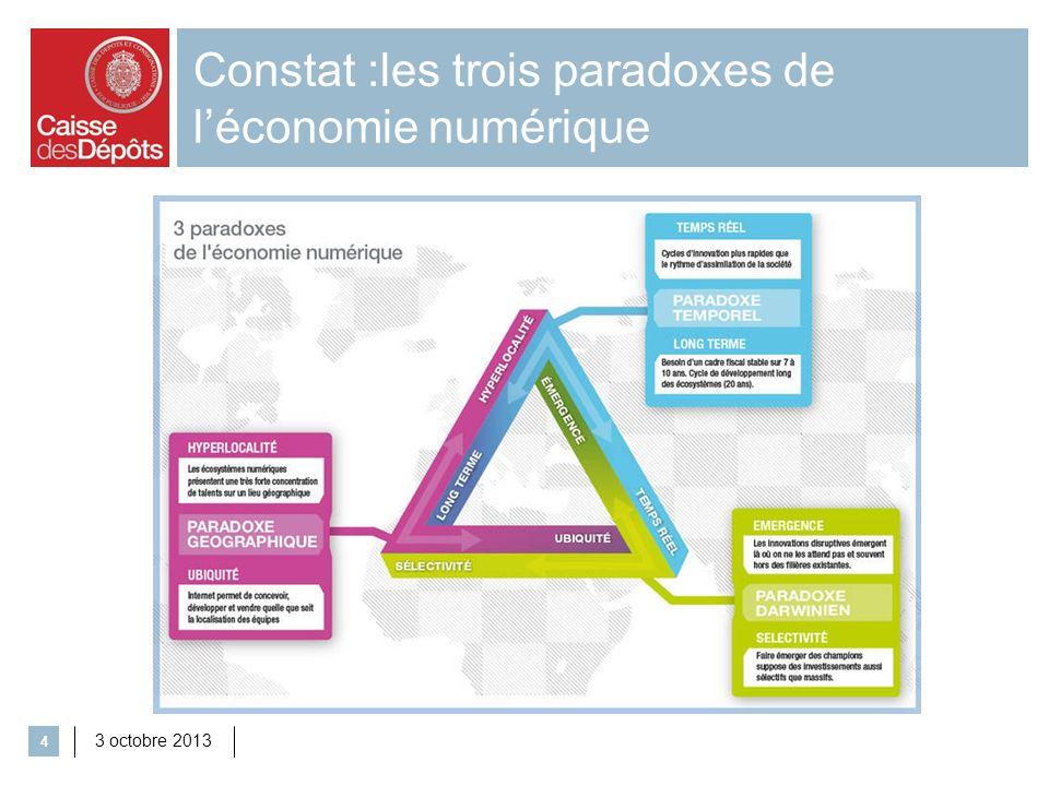 Constat :les trois paradoxes de l'économie numérique