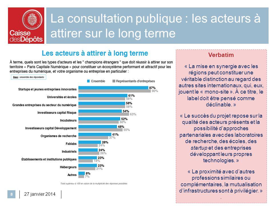 La consultation publique : les acteurs à attirer sur le long terme