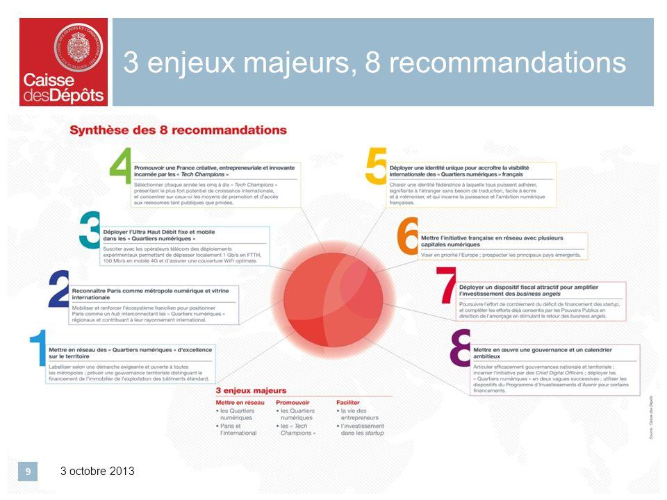 3 enjeux majeurs, 8 recommandations