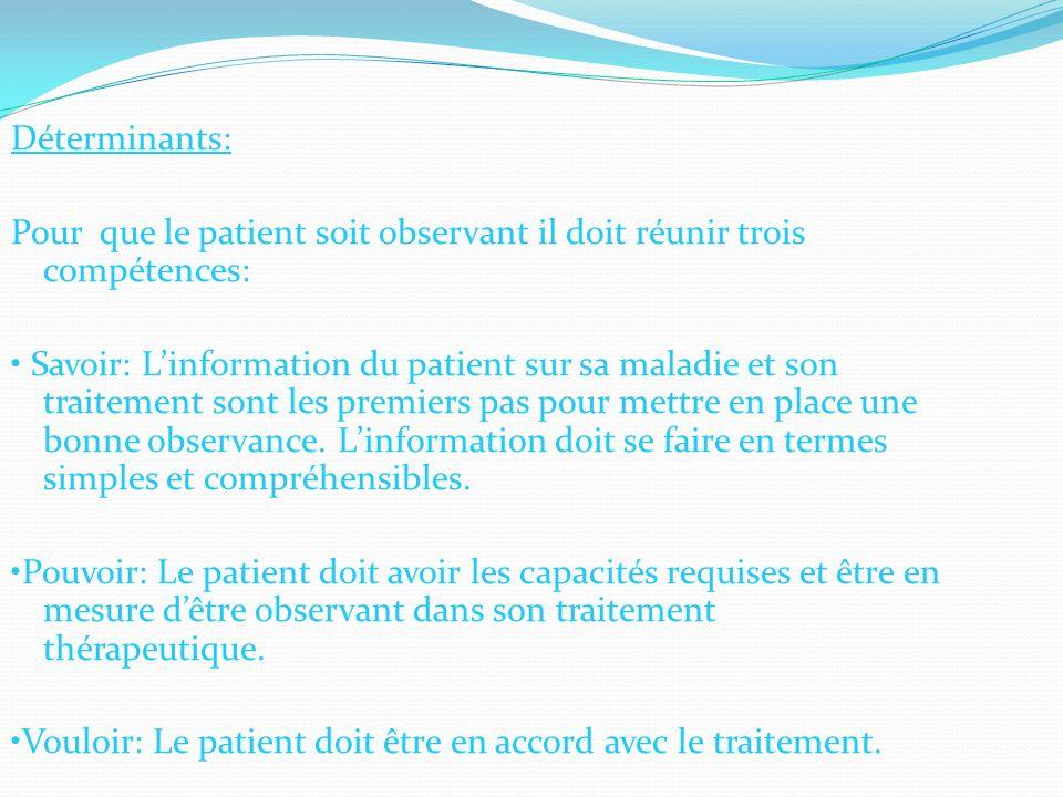 Déterminants: Pour que le patient soit observant il doit réunir trois compétences: • Savoir: L'information du patient sur sa maladie et son traitement sont les premiers pas pour mettre en place une bonne observance.