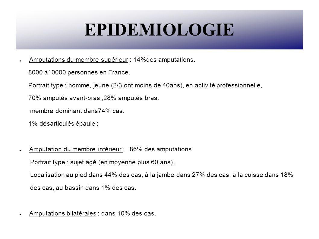 EPIDEMIOLOGIE Amputations du membre supérieur : 14%des amputations.