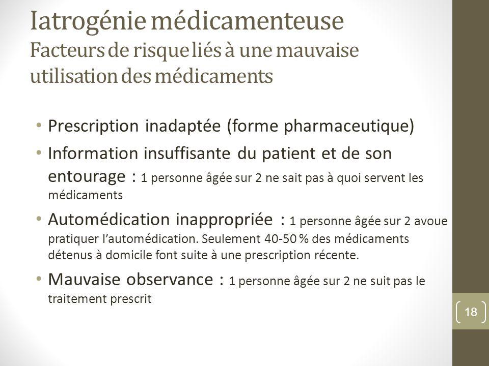 Iatrogénie médicamenteuse Facteurs de risque liés à une mauvaise utilisation des médicaments