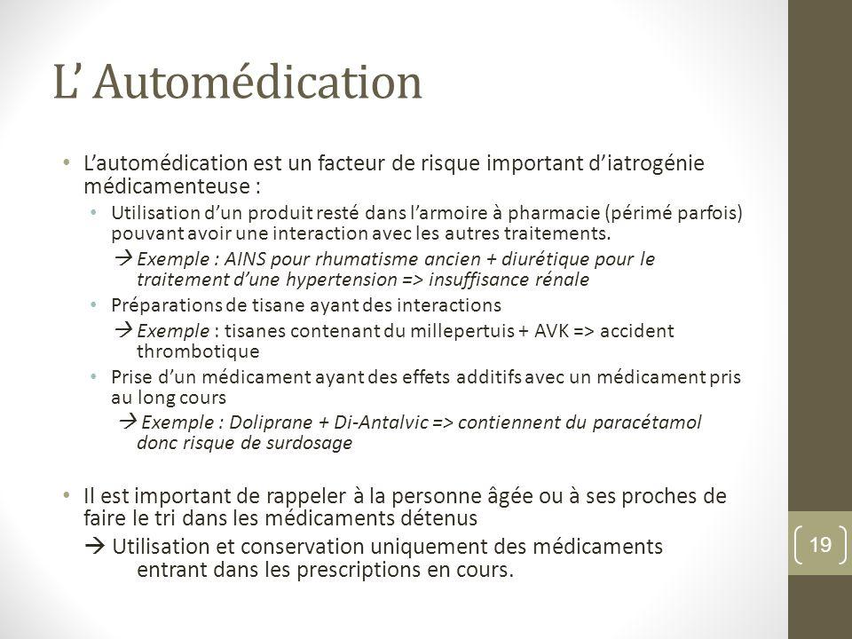 L' Automédication L'automédication est un facteur de risque important d'iatrogénie médicamenteuse :