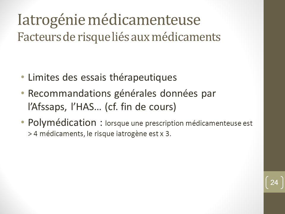 Iatrogénie médicamenteuse Facteurs de risque liés aux médicaments