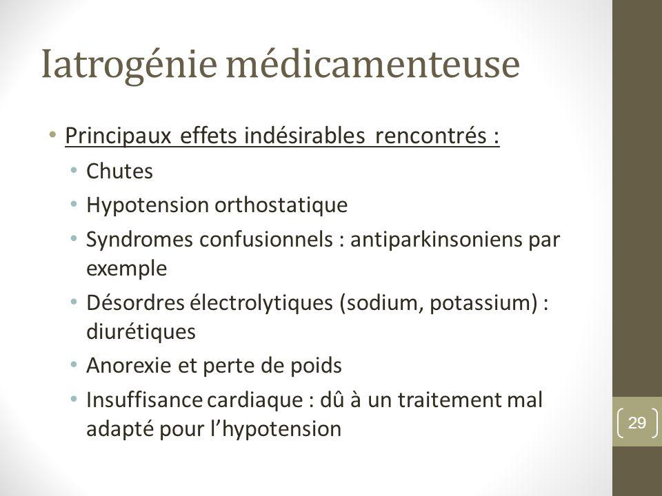 Iatrogénie médicamenteuse