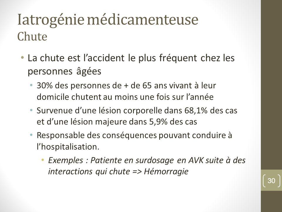 Iatrogénie médicamenteuse Chute