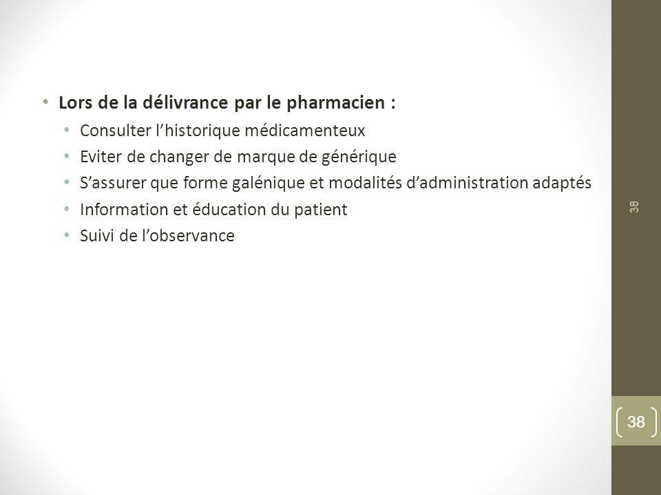 Lors de la délivrance par le pharmacien :