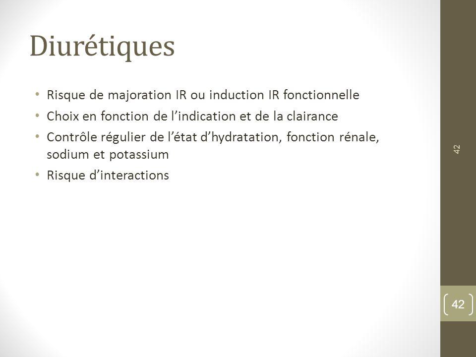 Diurétiques Risque de majoration IR ou induction IR fonctionnelle