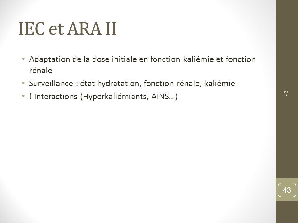 IEC et ARA II Adaptation de la dose initiale en fonction kaliémie et fonction rénale. Surveillance : état hydratation, fonction rénale, kaliémie.