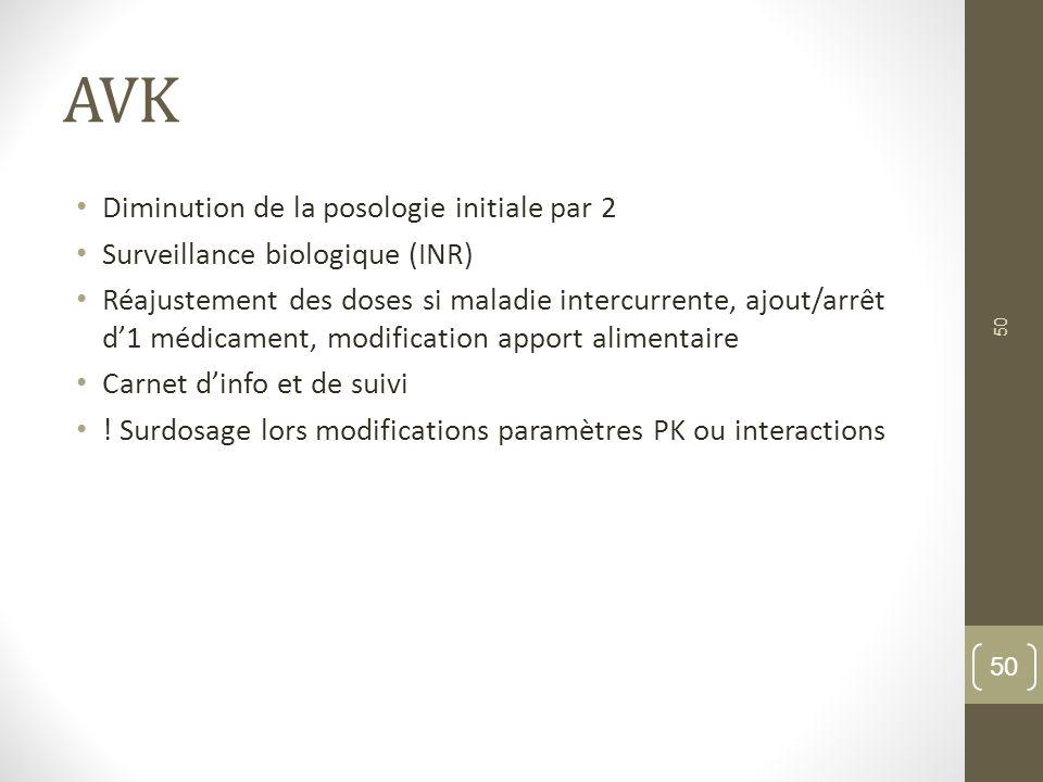 AVK Diminution de la posologie initiale par 2