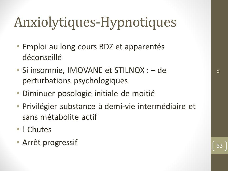 Anxiolytiques-Hypnotiques