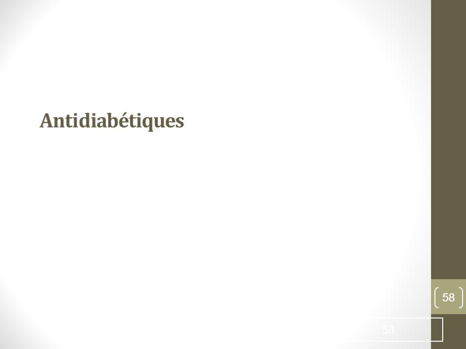 Antidiabétiques 58