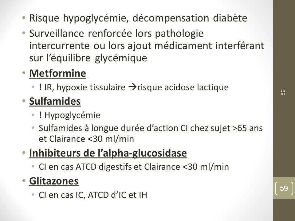 Risque hypoglycémie, décompensation diabète