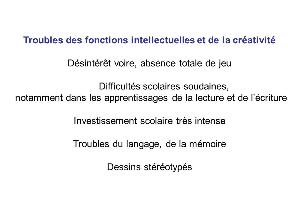 Troubles des fonctions intellectuelles et de la créativité
