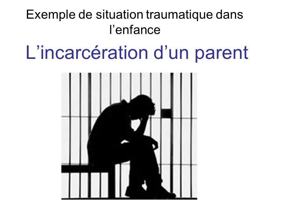 Exemple de situation traumatique dans l'enfance