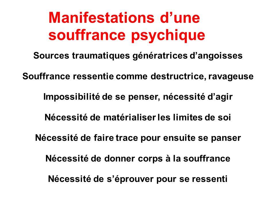 Manifestations d'une souffrance psychique