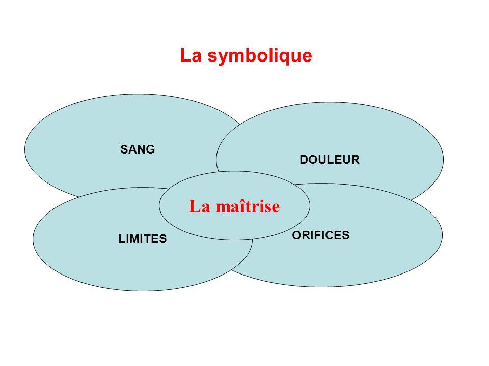 La symbolique SANG DOULEUR La maîtrise ORIFICES LIMITES