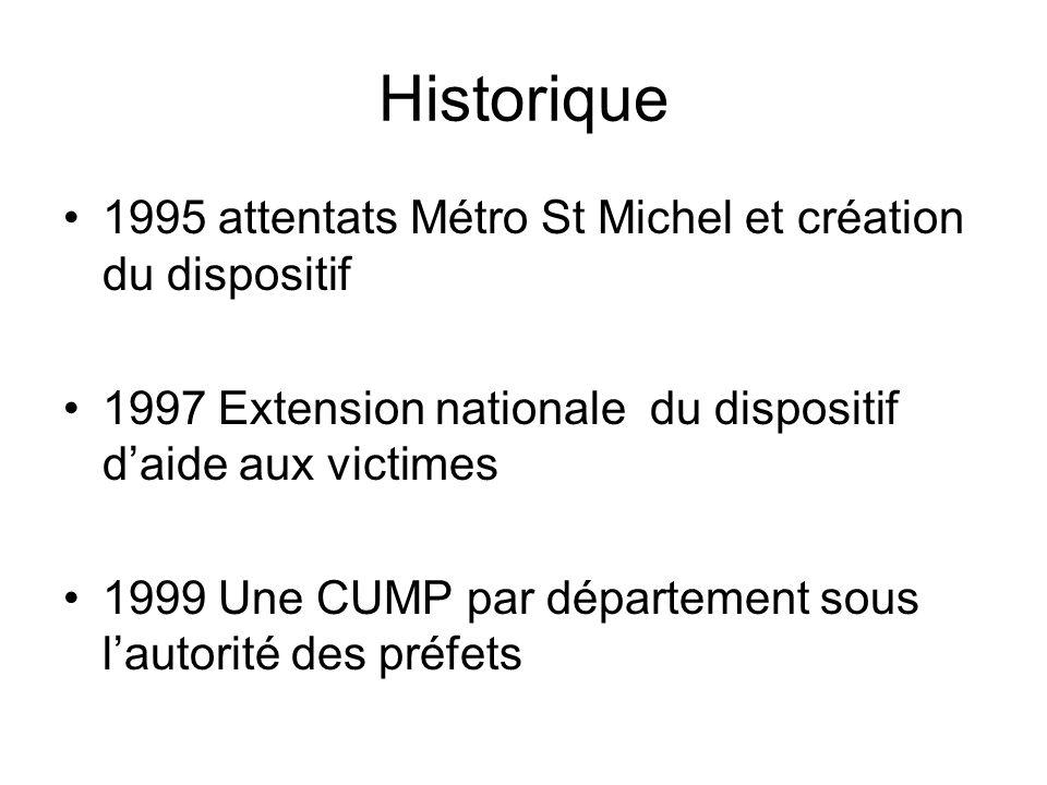 Historique 1995 attentats Métro St Michel et création du dispositif