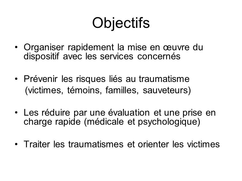 Objectifs Organiser rapidement la mise en œuvre du dispositif avec les services concernés. Prévenir les risques liés au traumatisme.