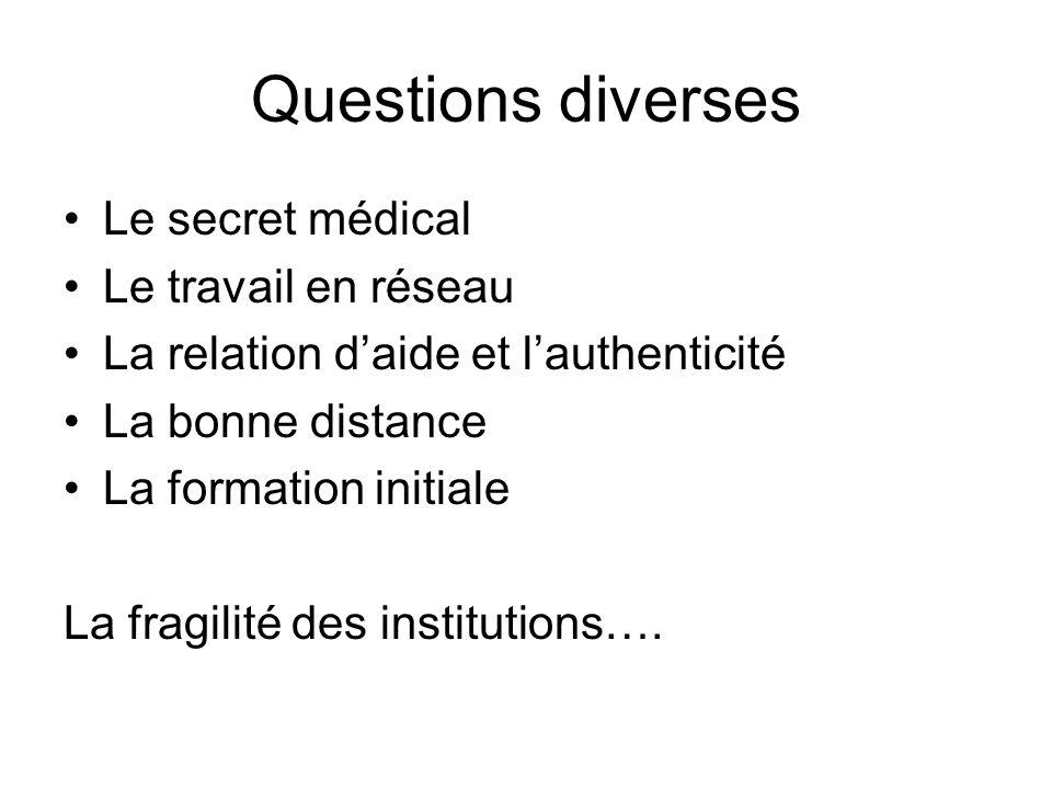 Questions diverses Le secret médical Le travail en réseau