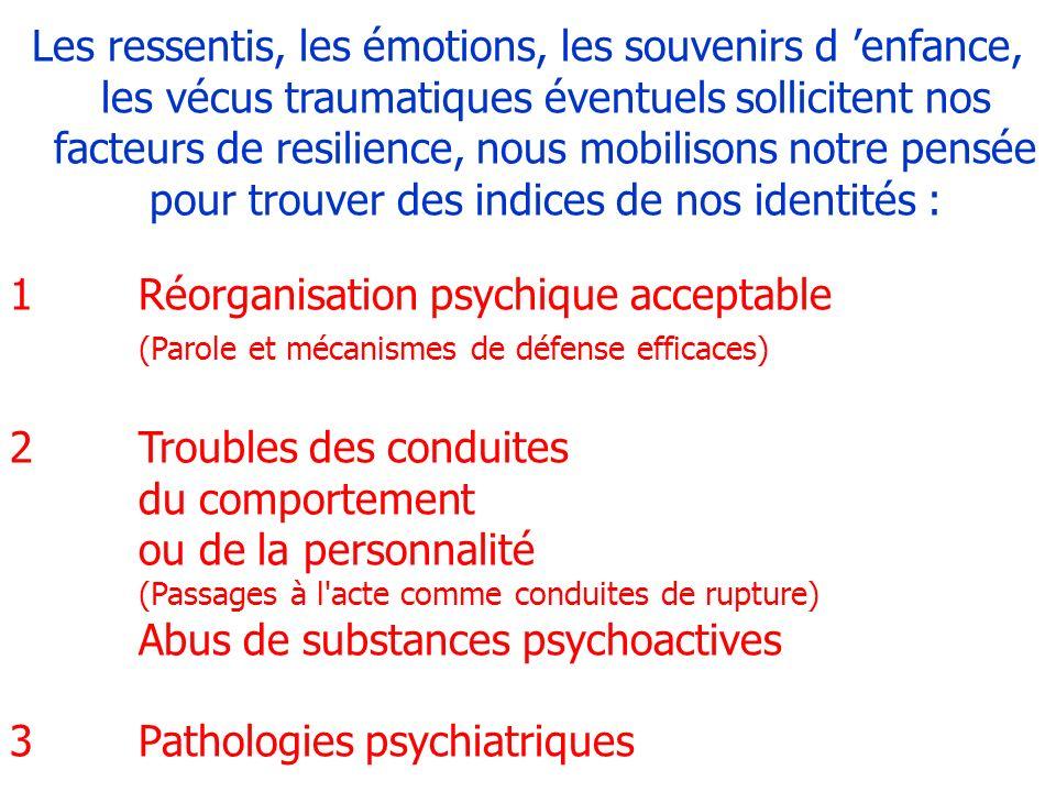 2 Troubles des conduites du comportement ou de la personnalité