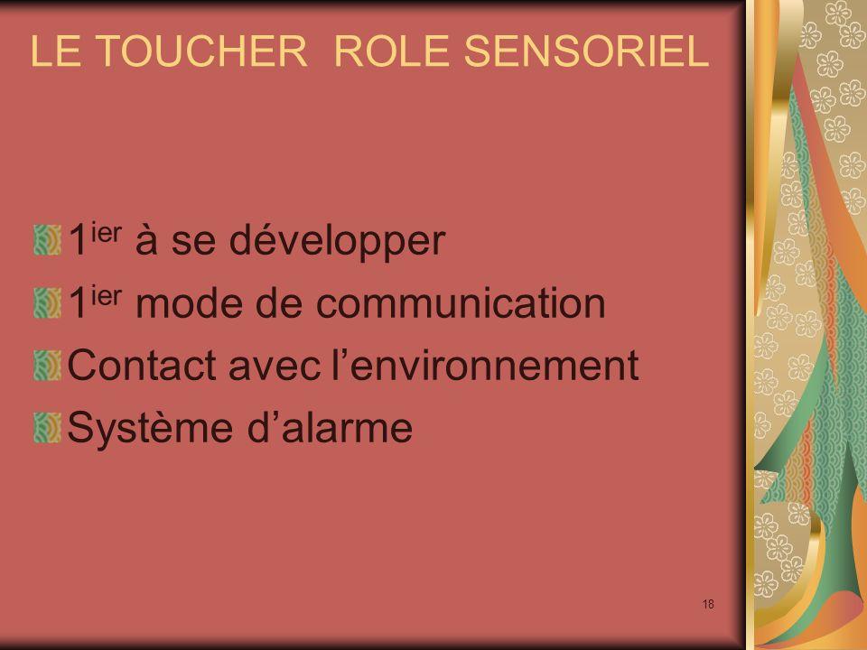 LE TOUCHER ROLE SENSORIEL