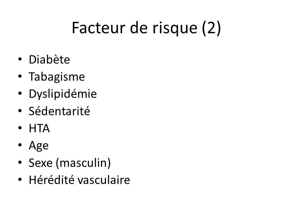 Facteur de risque (2) Diabète Tabagisme Dyslipidémie Sédentarité HTA