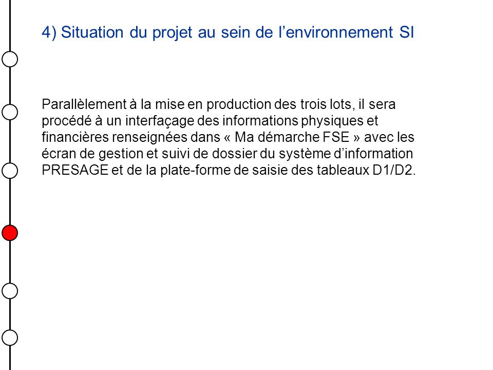 4) Situation du projet au sein de l'environnement SI