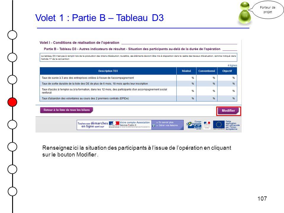 Volet 1 : Partie B – Tableau D3