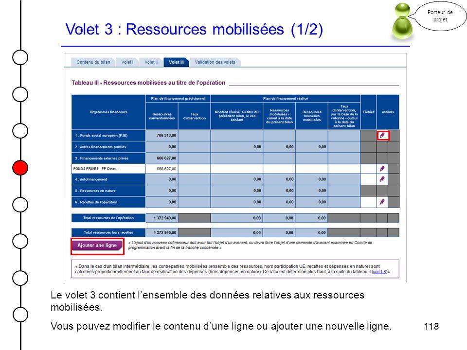 Volet 3 : Ressources mobilisées (1/2)