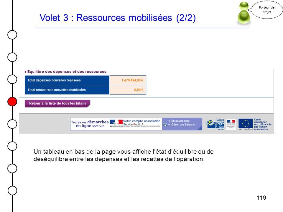 Volet 3 : Ressources mobilisées (2/2)