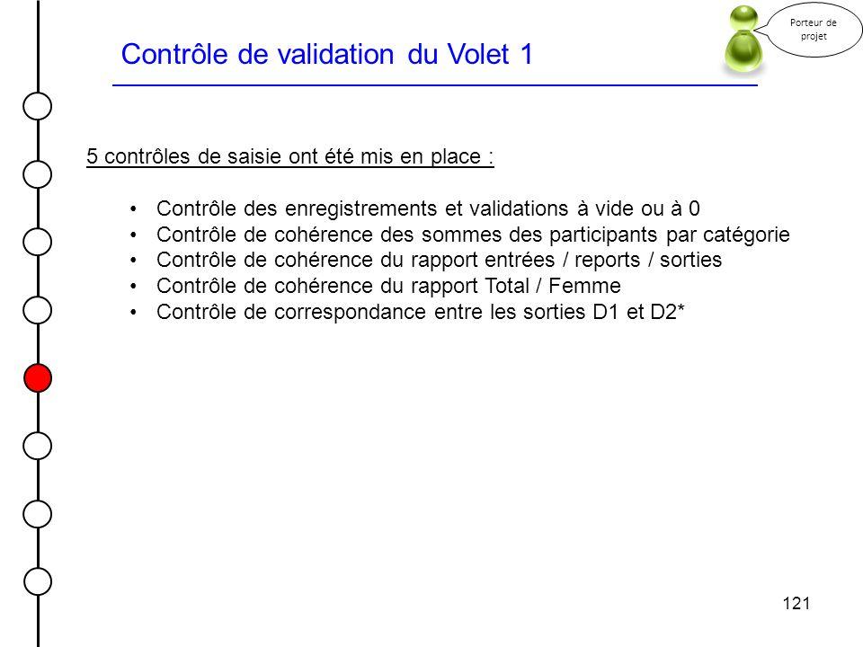 Contrôle de validation du Volet 1