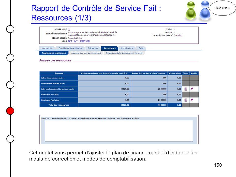 Rapport de Contrôle de Service Fait : Ressources (1/3)