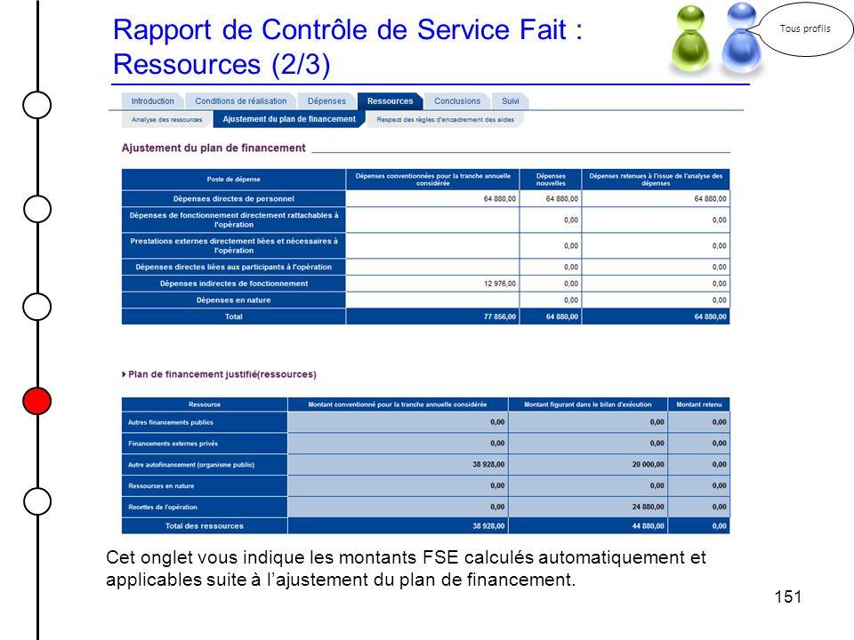Rapport de Contrôle de Service Fait : Ressources (2/3)