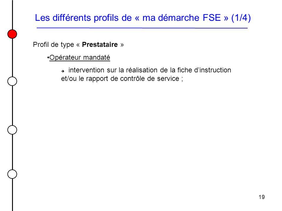 Les différents profils de « ma démarche FSE » (1/4)