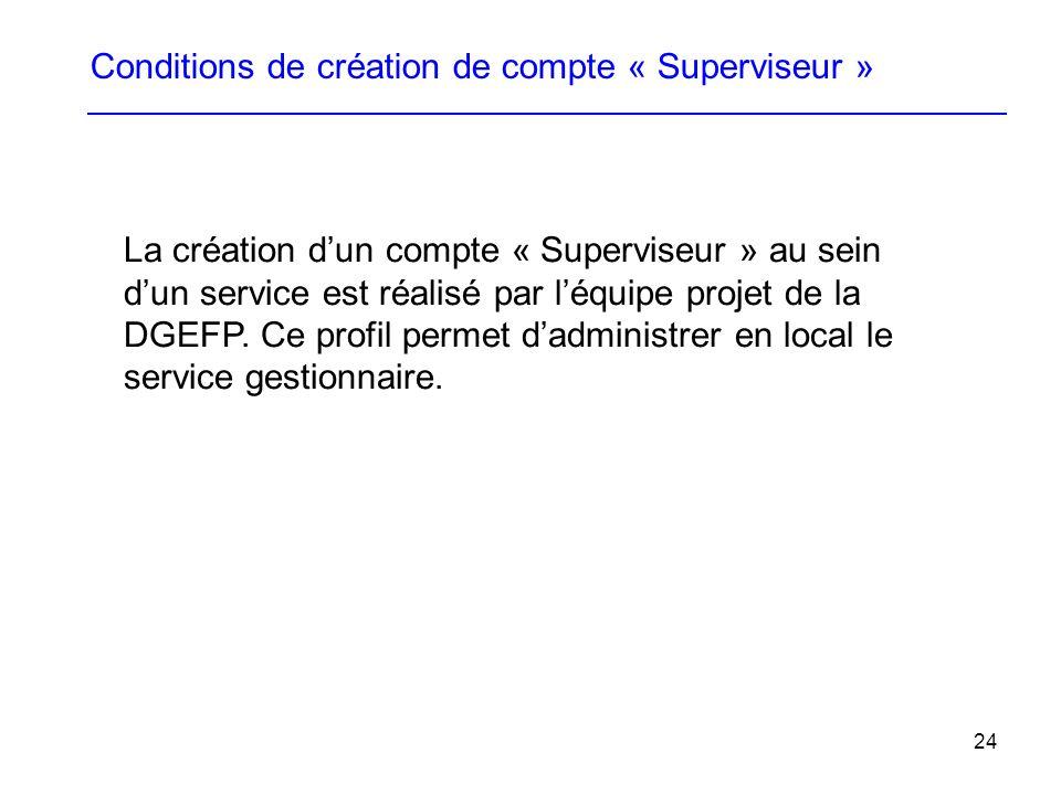Conditions de création de compte « Superviseur »