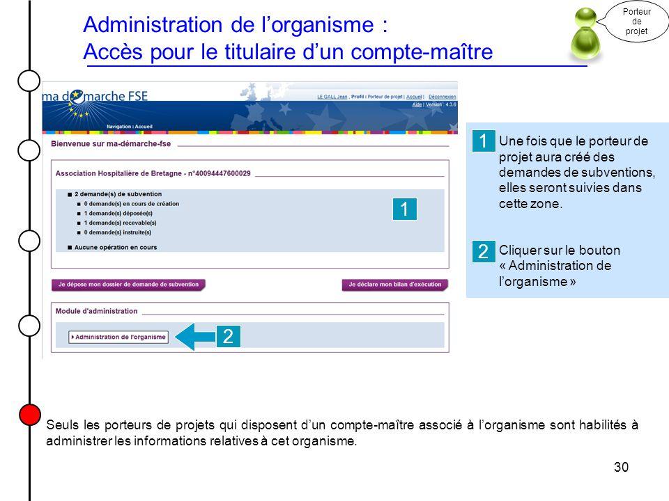Porteur de projet Administration de l'organisme : Accès pour le titulaire d'un compte-maître. 1.