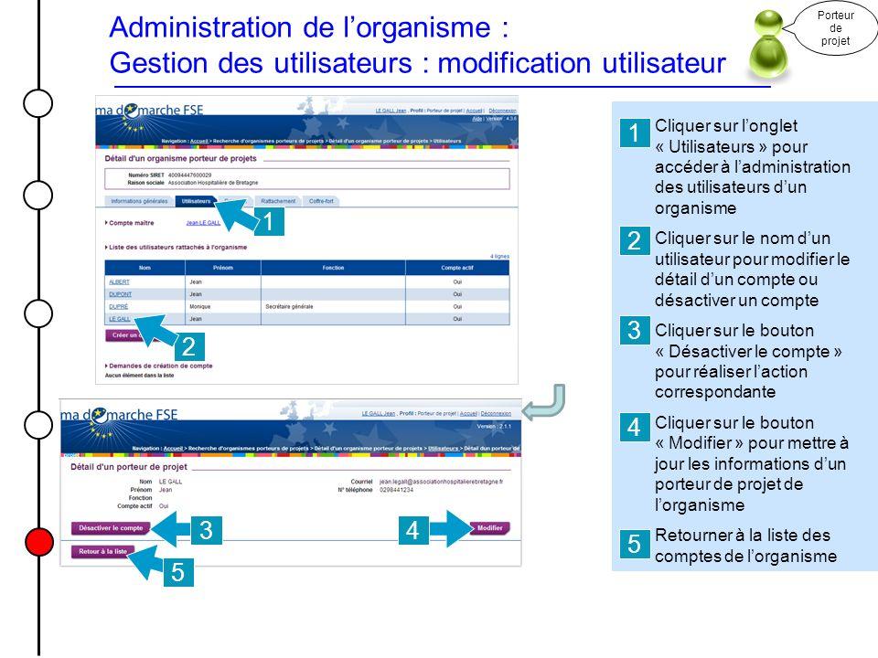 Administration de l'organisme : Gestion des utilisateurs : modification utilisateur